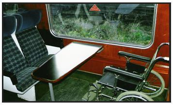 Disabled Facilities Peak Rail