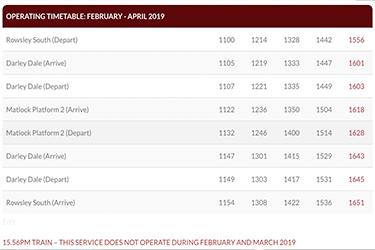 timetable peak rail